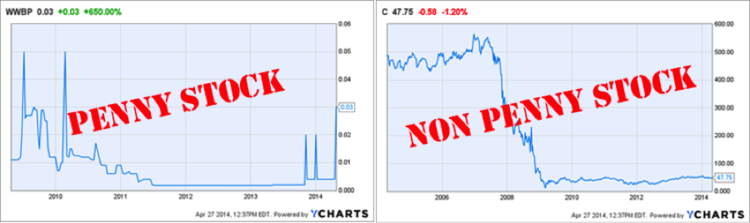 PennyStock1 chart example